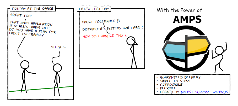 xkcd style stick man comic that describes a boss asking a programmer how their AMPS application handles fault tolerance.