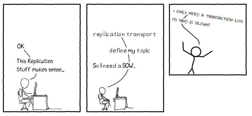 XKCD style comic showing a surprised programmer
